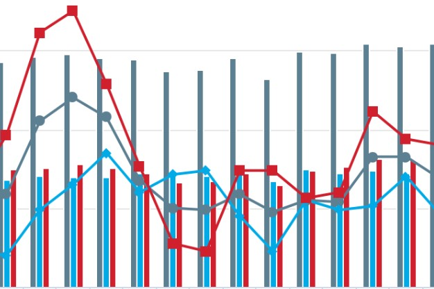 September 2018 crude steel production