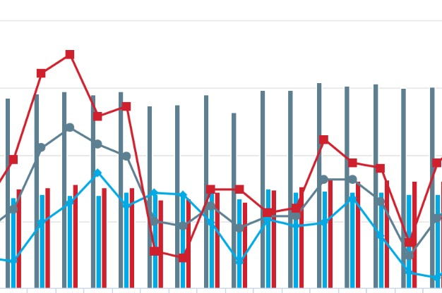 October 2018 Crude Steel Production